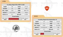 Köpenicker SC vs. VfB 91 Suhl (16.01.2010)