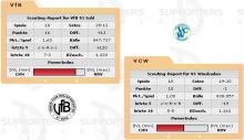 VC Wiesbaden vs. VfB 91 Suhl (10.01.2009)