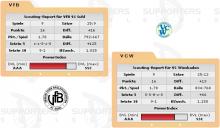 VC Wiesbaden vs. VfB 91 Suhl (09.01.2010)