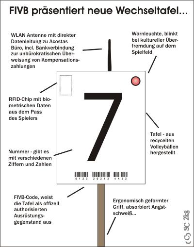 wechsel-tafel.png