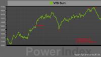 VfB 91 Suhl: PowerIndex