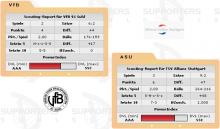 VfB 91 Suhl vs. Allianz Volley Stuttgart (07.11.2009)