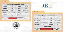 Schweriner SC vs. VfB 91 Suhl (08.05.2010)