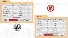 VfB 91 Suhl vs. Smart Allianz Stuttgart (24.11.2010)