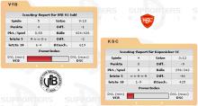 Köpenicker SC vs. VfB 91 Suhl (27.12.2010)