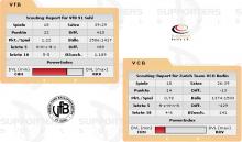 VCO Berlin vs. VfB 91 Suhl (14.03.2009)