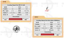 VfB 91 Suhl vs. Rote Raben Vilsbiburg (29.11.2008)