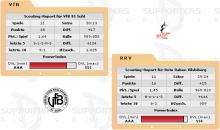 VfB 91 Suhl vs. Rote Raben Vilsbiburg (23.01.2010)