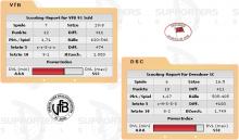 Dresdner SC vs. VfB 91 Suhl (19.12.2009)