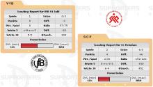 SC Potsdam vs. VfB 91 Suhl (01.12.2010)
